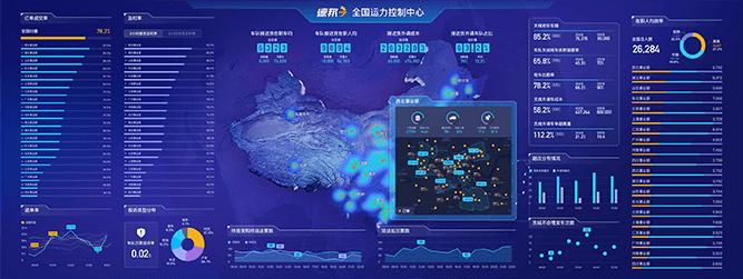 物流行业实时数据平台